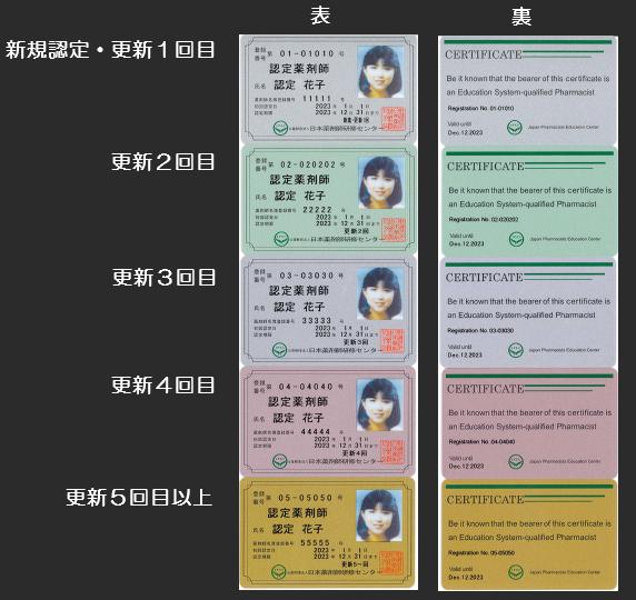 認定 薬剤師 更新 日本薬剤師研修センター